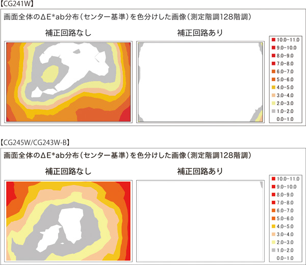 img_color_cg245w_uniformity.jpg