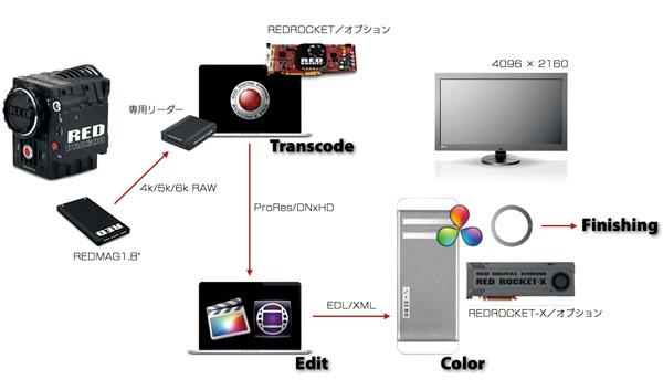 img_products_4k11_01.jpg