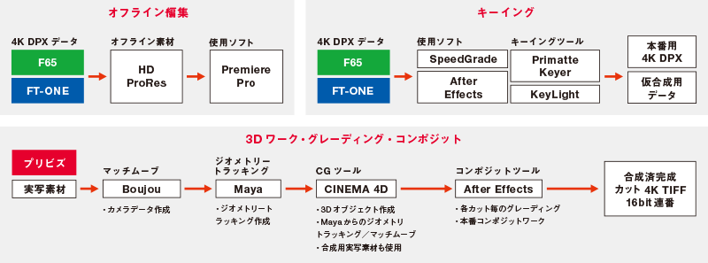http://shuffle.genkosha.com/picture/img_products_4k_frontier2_02.png