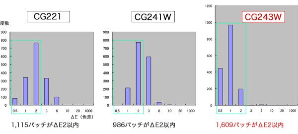 img_products_eizo_cg243w02_02.jpg