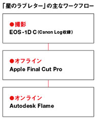 img_products_eos1dc04_05.jpg