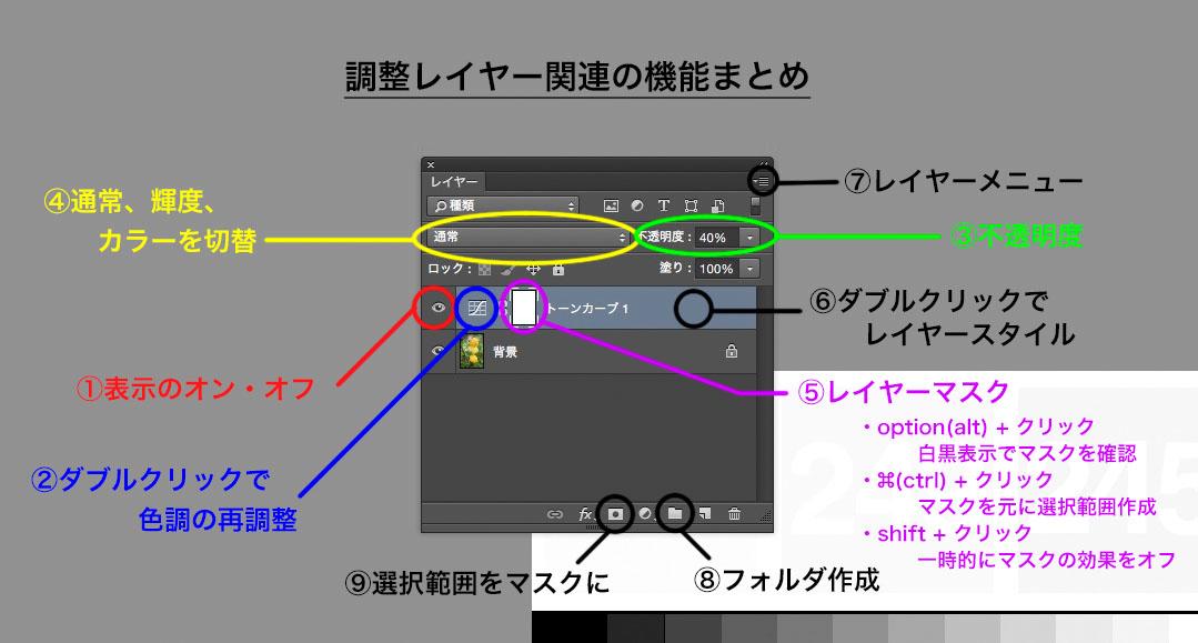 http://shuffle.genkosha.com/picture/img_soft_color16_27.jpg