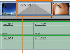 img_soft_fcp_efect01_01.jpg