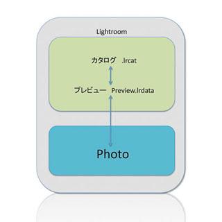 img_soft_lightroom28_02.jpg