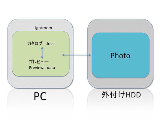 img_soft_lightroom28_03.jpg