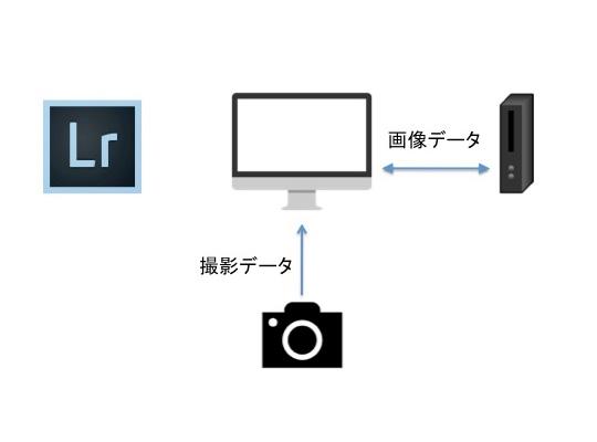 img_soft_lightroom42_04.jpg