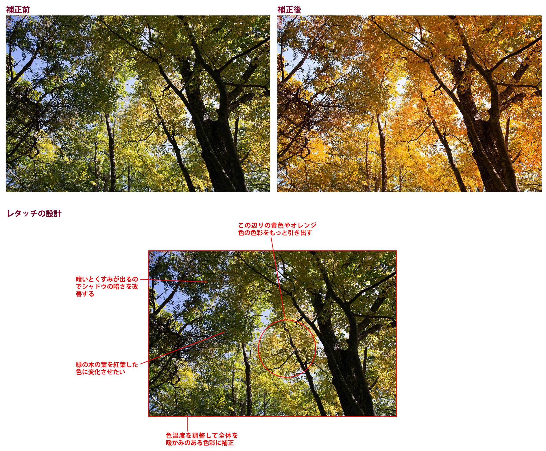 http://shuffle.genkosha.com/picture/img_soft_nature23_04.jpg