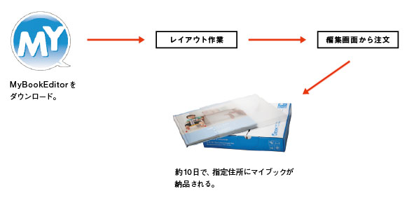 img_special_photobook01_02.jpg