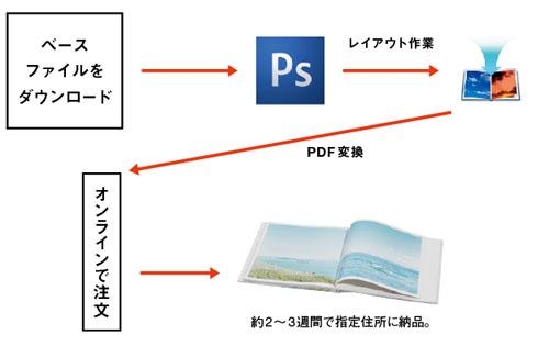 img_special_photobook02_03.jpg