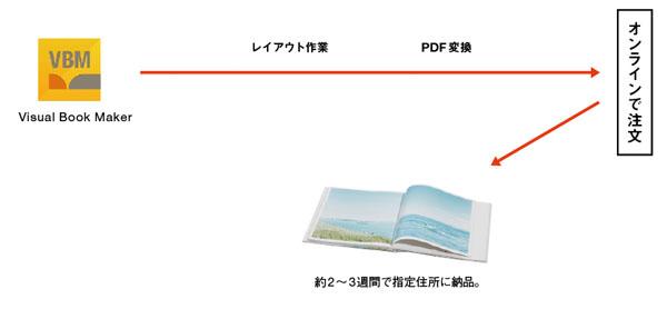 img_special_photobook02_06.jpg