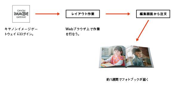 img_special_photobook03_02.jpg