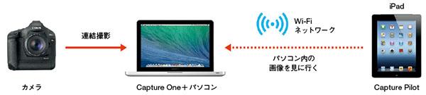 img_special_tablet01_04.jpg