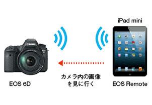 img_special_tablet01_07.jpg