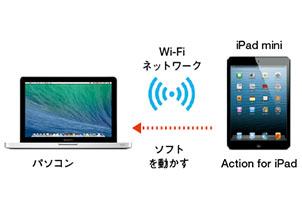 img_special_tablet01_10.jpg