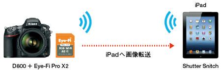 img_special_tablet03_06.jpg