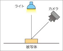 img_tech_lightingstory11_09.jpg