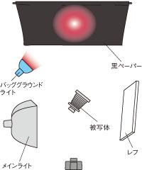 img_tech_lightingstory22_02.jpg