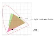 第5回 モニターと印刷の色再現域