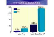 Mac版の64-bitネイティブサポート、驚愕の処理速度